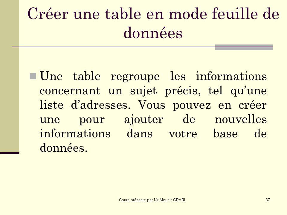 Cours présenté par Mr Mounir GRARI37 Créer une table en mode feuille de données Une table regroupe les informations concernant un sujet précis, tel quune liste dadresses.