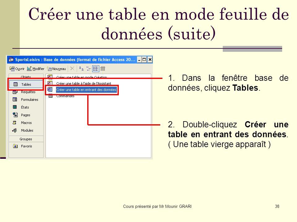 Cours présenté par Mr Mounir GRARI39 Créer une table en mode feuille de données (suite) Cette zone affiche les noms de chaque champ de la table.