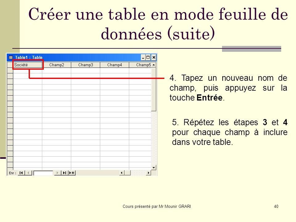 Cours présenté par Mr Mounir GRARI51 Créer une table à laide de lassistant table (suite ) Cette zone montre les relations qui unissent la nouvelle table aux autres tables de la base de données.