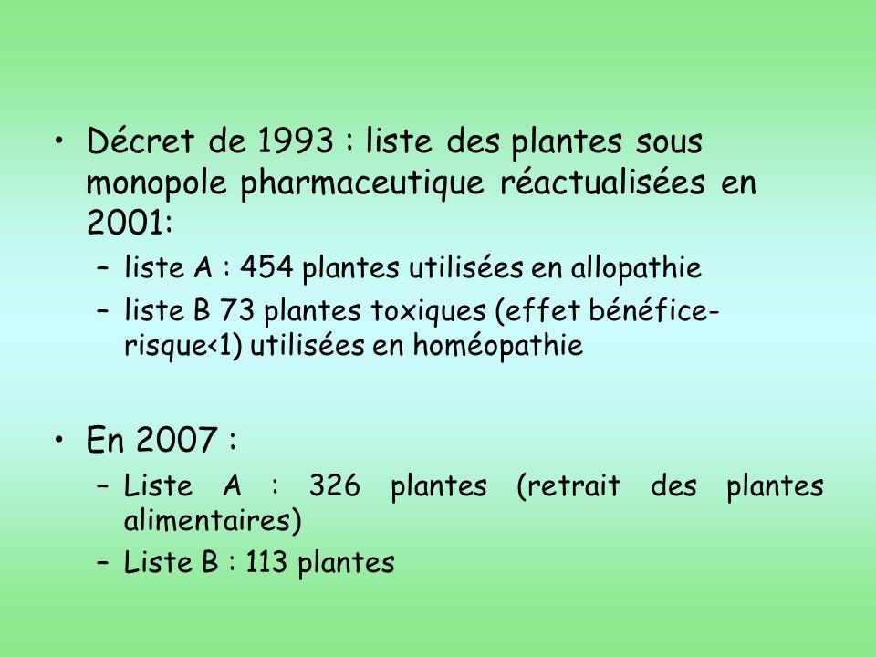 Arrêté du 20 avril 2007 Déremboursement par la sécurité sociale des préparations magistrales et officinales réalisées à partir de plantes en létat ou de préparations de plantes