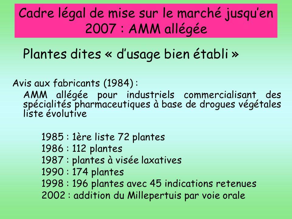AMM allégée : exemptée des essais Pharmacologiques/Cliniques et +/- toxicologiques -Plantes de la liste des 196 plantes de lannexe I -Selon un mode de préparation traditionnel (extrait aqueux) -Indication thérapeutique retenue (Annexe II) Constituton du dossier : -Partie I : résumé du dossier -Partie II : Documentation chimique et pharmaceutique : A fournir -Partie III : Documentation toxicologique : selon niveau 1 ou 2 -Partie IV : Documentation pharmacologique et clinique : non exigée, justifier uniquement la posologie