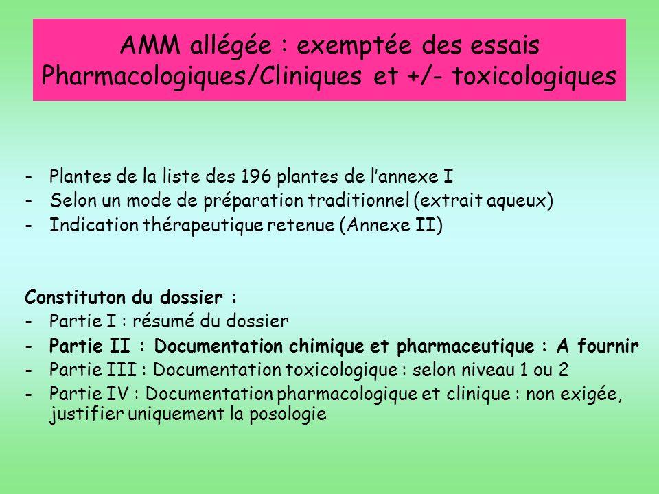 Documentation chimique et pharmaceutique Quantité de drogue végétale / dextrait (titré) Matière première : Origine / Producteur / Récolte / Traitements phytosanitaires / stockage Contrôle : –Macro/microscopique –Dosage des pa –Taux de cendres / teneur en eau –Recherche de falsifications –Impuretés : »Propreté microbiologique (4 catégories) » Métaux lourds (Plomb, Cadmium, Mercure) »Aflatoxines (Aspergillus) »Pesticides (limites pour 34 produits) »Oxyde déthylène »Taux de radioactivité (Cs 134 et Cs 137 ) max 600 Bq/Kg »Solvants résiduels : methanol, isopropanol (max 0.05%) Si préparation (extrait) : Producteurs / Mode de préparation : détailler toutes les étapes Définir le profil chimique type de la préparation (CCM, CPG, HPLC) Stabilité