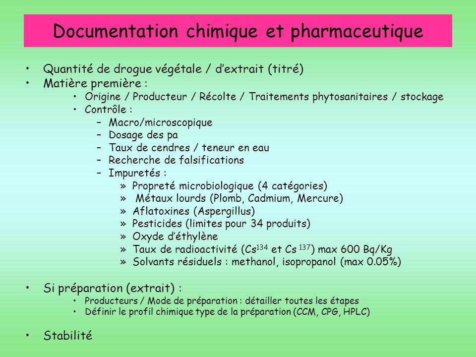 Extraits aqueux Contrôle : ceux de la drogue végétale ceux du solvant Produits Gamme phytofluides-Arkomedica (pas dAMM) Gamme Superdiet : amp.