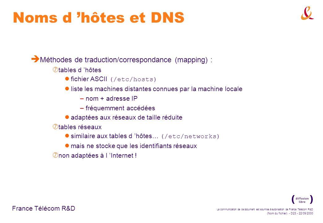 La communication de ce document est soumise à autorisation de France Télécom R&D (Nom du fichier) - D23 - 22/09/2000 France Télécom R&D Noms d hôtes e
