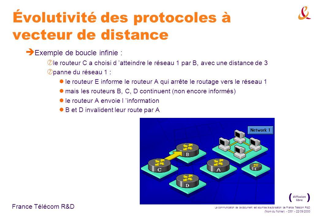 La communication de ce document est soumise à autorisation de France Télécom R&D (Nom du fichier) - D51 - 22/09/2000 France Télécom R&D Évolutivité de