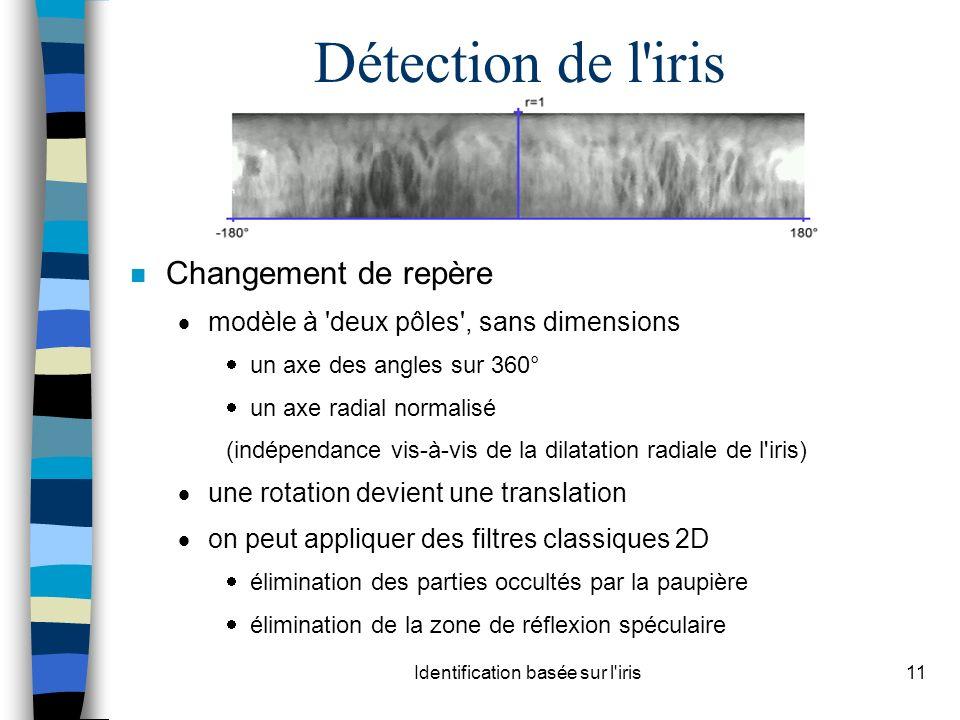 Identification basée sur l iris11 Détection de l iris n Changement de repère modèle à deux pôles , sans dimensions un axe des angles sur 360° un axe radial normalisé (indépendance vis-à-vis de la dilatation radiale de l iris) une rotation devient une translation on peut appliquer des filtres classiques 2D élimination des parties occultés par la paupière élimination de la zone de réflexion spéculaire