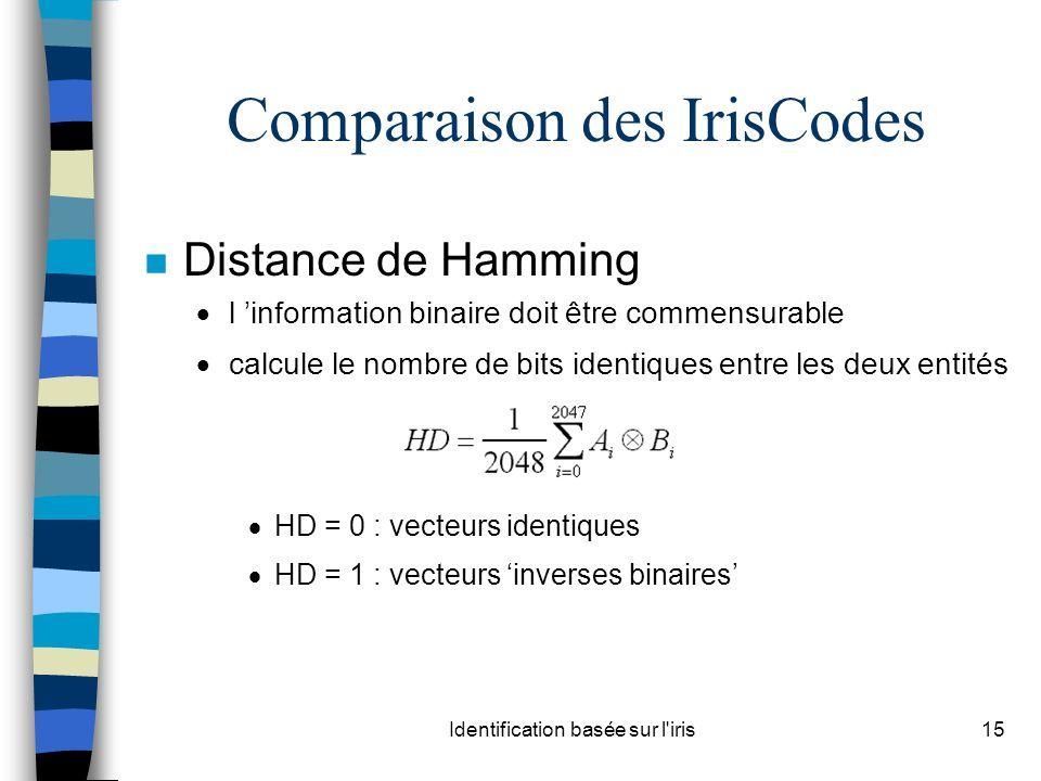 Identification basée sur l iris15 Comparaison des IrisCodes n Distance de Hamming l information binaire doit être commensurable calcule le nombre de bits identiques entre les deux entités HD = 0 : vecteurs identiques HD = 1 : vecteurs inverses binaires