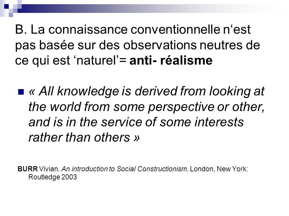 B. La connaissance conventionnelle nest pas basée sur des observations neutres de ce qui est naturel= anti- réalisme « All knowledge is derived from l