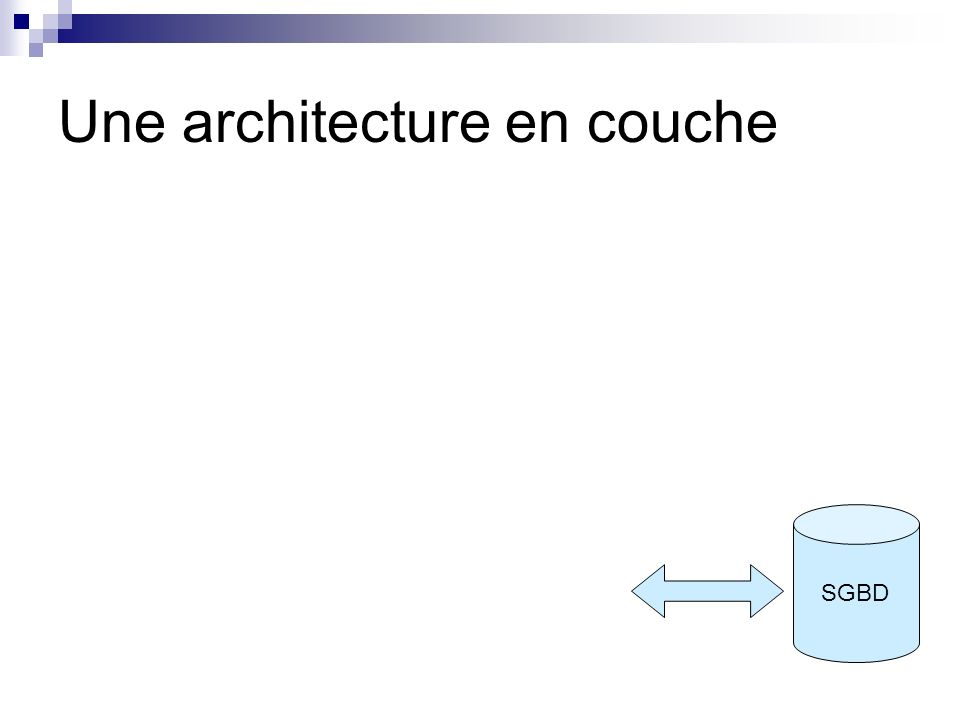Une architecture en couche Data Access Object Metier Presentation SGBD