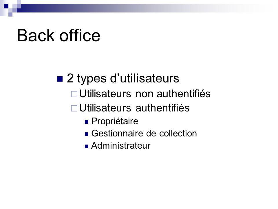 Une architecture en couche Data Access Object Metier Presentation SGBD