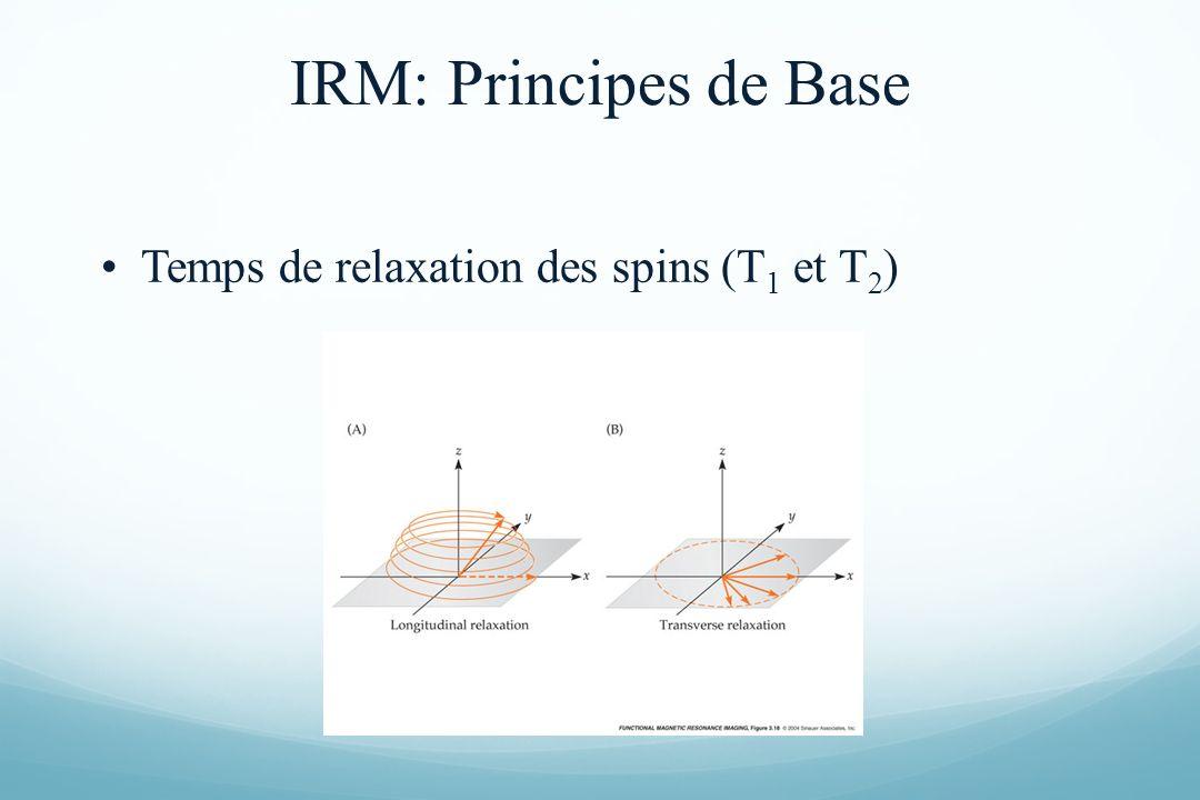 Temps de relaxation des spins (T 1 et T 2 ) IRM: Principes de Base