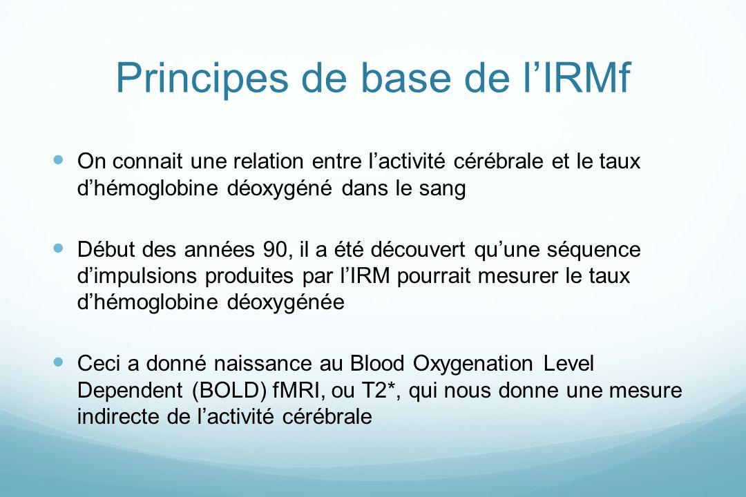 Principes de base de lIRMf On connait une relation entre lactivité cérébrale et le taux dhémoglobine déoxygéné dans le sang Début des années 90, il a