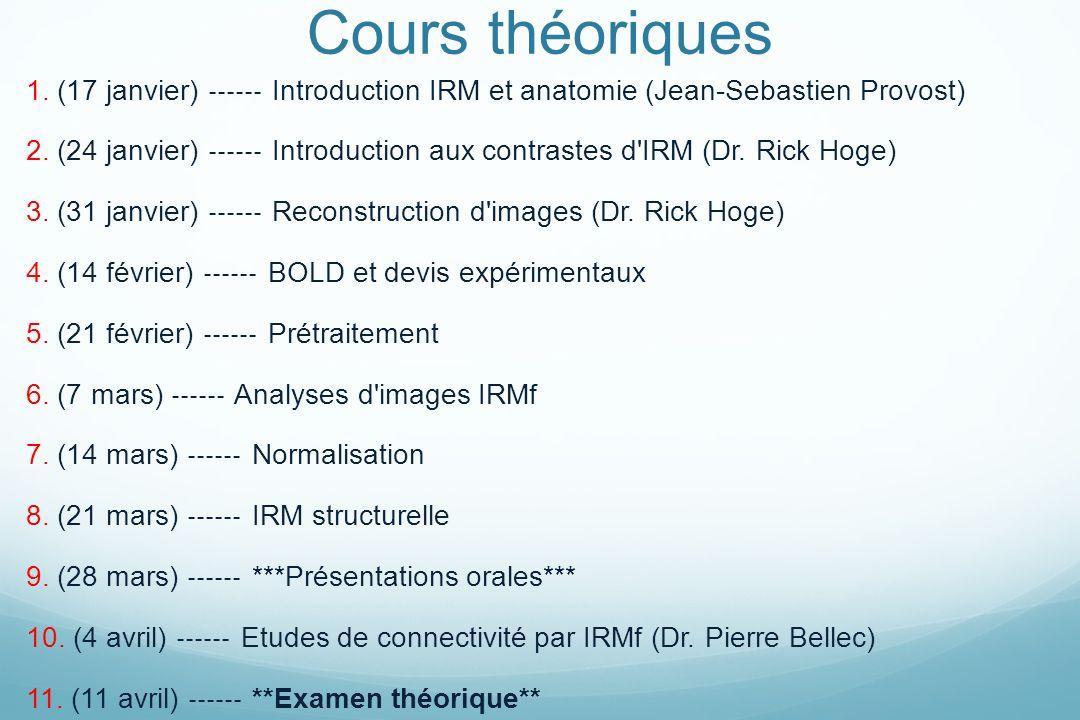 Cours théoriques 1. (17 janvier) Introduction IRM et anatomie (Jean-Sebastien Provost) 2. (24 janvier) Introduction aux contrastes d'IRM (Dr. Rick Hog