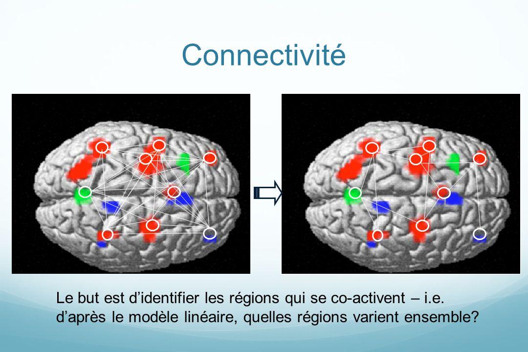 Connectivité Le but est didentifier les régions qui se co-activent – i.e. daprès le modèle linéaire, quelles régions varient ensemble?