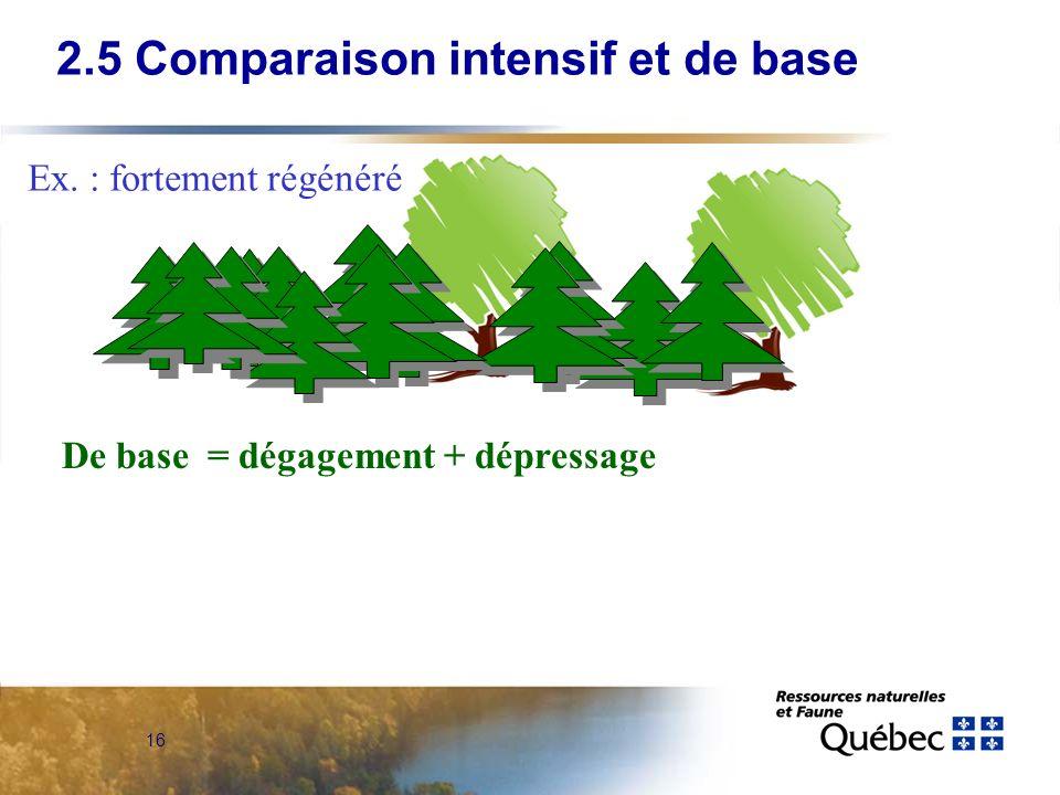 16 2.5 Comparaison intensif et de base Ex. : fortement régénéré De base = dégagement + dépressage