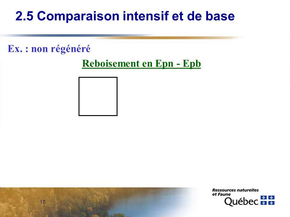 17 2.5 Comparaison intensif et de base Ex. : non régénéré Reboisement en Epn - Epb