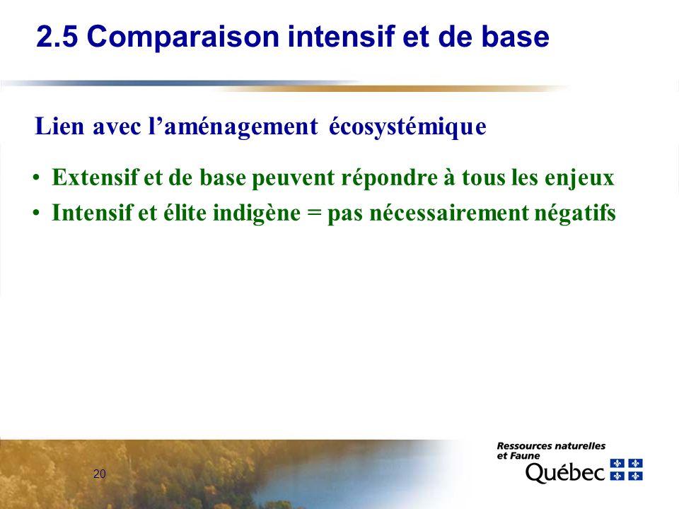 20 Extensif et de base peuvent répondre à tous les enjeux Intensif et élite indigène = pas nécessairement négatifs Lien avec laménagement écosystémique 2.5 Comparaison intensif et de base