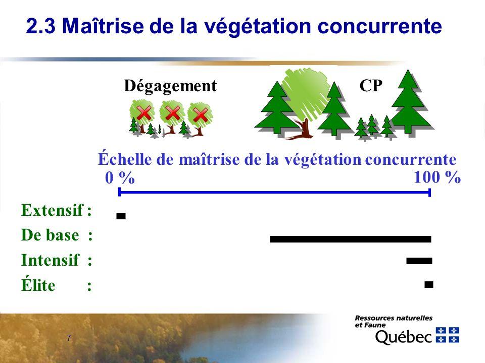 7 Échelle de maîtrise de la végétation concurrente Extensif : De base : Intensif : Élite : 2.3 Maîtrise de la végétation concurrente 0 % 100 % CPDégagement