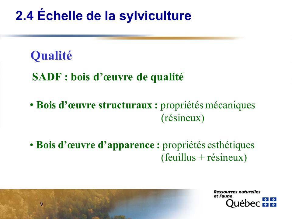 9 2.4 Échelle de la sylviculture SADF : bois dœuvre de qualité Bois dœuvre structuraux : propriétés mécaniques (résineux) Bois dœuvre dapparence : propriétés esthétiques (feuillus + résineux) Qualité