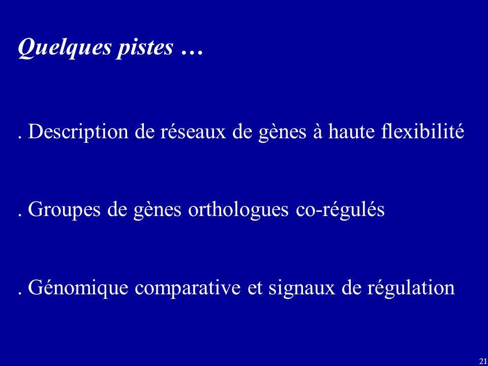 21 Quelques pistes ….Description de réseaux de gènes à haute flexibilité.