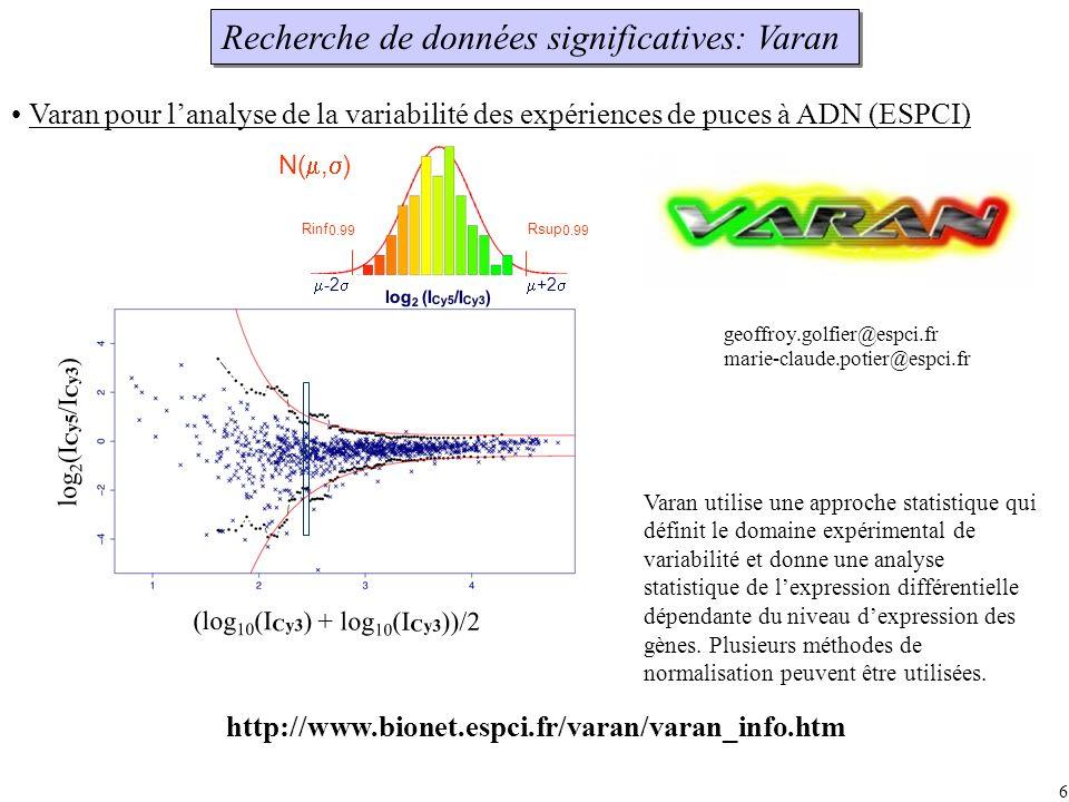 6 Recherche de données significatives: Varan http://www.bionet.espci.fr/varan/varan_info.htm Varan utilise une approche statistique qui définit le domaine expérimental de variabilité et donne une analyse statistique de lexpression différentielle dépendante du niveau dexpression des gènes.