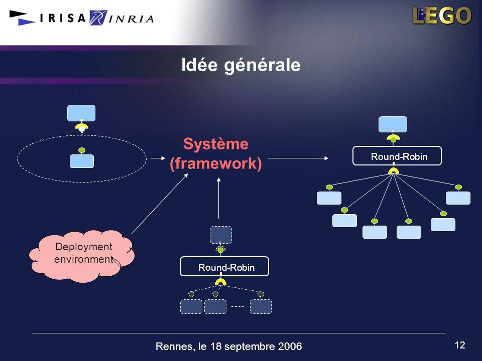 Rennes, le 18 septembre 2006 12 Idée générale Round-Robin Deployment environment Système (framework) Round-Robin