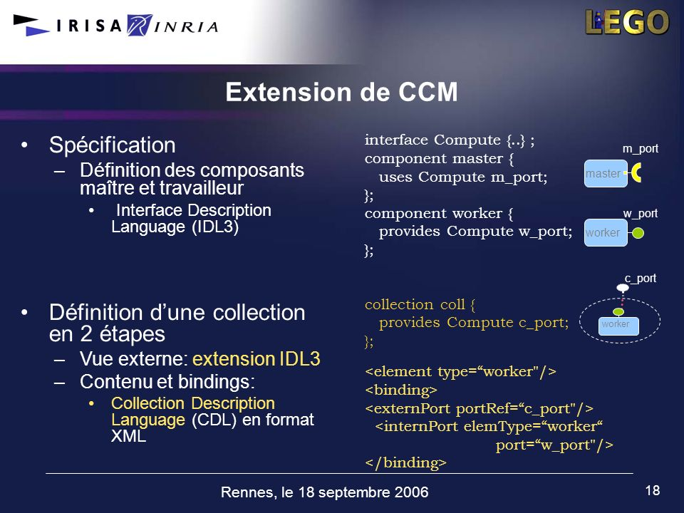 Rennes, le 18 septembre 2006 18 Extension de CCM Spécification –Définition des composants maître et travailleur Interface Description Language (IDL3) Définition dune collection en 2 étapes –Vue externe: extension IDL3 –Contenu et bindings: Collection Description Language (CDL) en format XML interface Compute {..} ; component master { uses Compute m_port; }; component worker { provides Compute w_port; }; collection coll { provides Compute c_port; }; c_port worker <internPort elemType=worker port=w_port /> masterworker w_port m_port