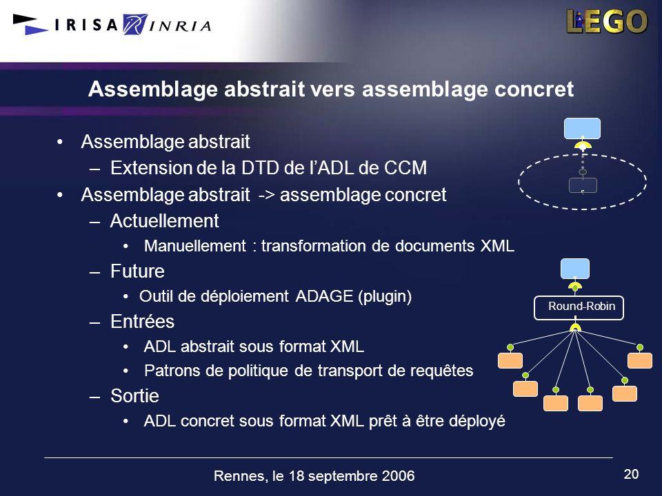 Rennes, le 18 septembre 2006 20 Assemblage abstrait vers assemblage concret Assemblage abstrait –Extension de la DTD de lADL de CCM Assemblage abstrai