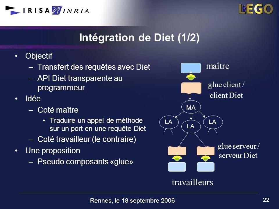 Rennes, le 18 septembre 2006 22 Intégration de Diet (1/2) LA MA maître glue client / client Diet glue serveur / serveur Diet travailleurs Objectif –Tr