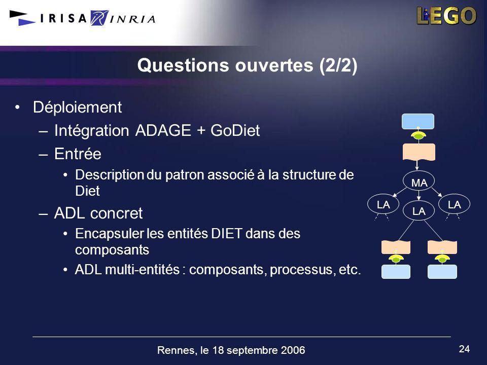 Rennes, le 18 septembre 2006 24 Déploiement –Intégration ADAGE + GoDiet –Entrée Description du patron associé à la structure de Diet –ADL concret Enca