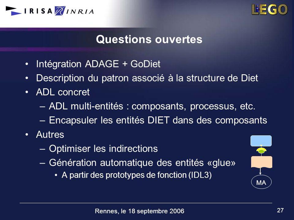 Rennes, le 18 septembre 2006 27 Intégration ADAGE + GoDiet Description du patron associé à la structure de Diet ADL concret –ADL multi-entités : compo