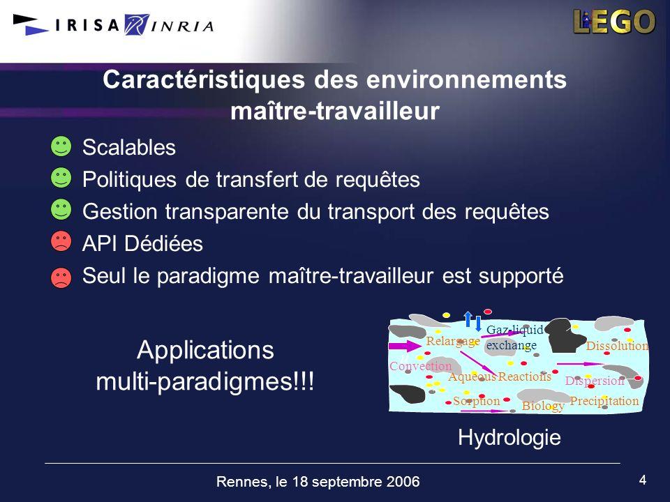 Rennes, le 18 septembre 2006 4 Caractéristiques des environnements maître-travailleur Scalables Politiques de transfert de requêtes Gestion transparen