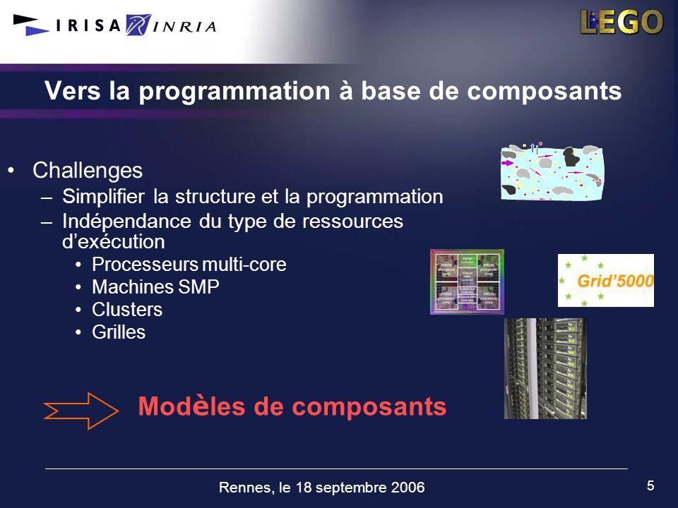 Rennes, le 18 septembre 2006 5 Vers la programmation à base de composants Challenges –Simplifier la structure et la programmation –Indépendance du typ