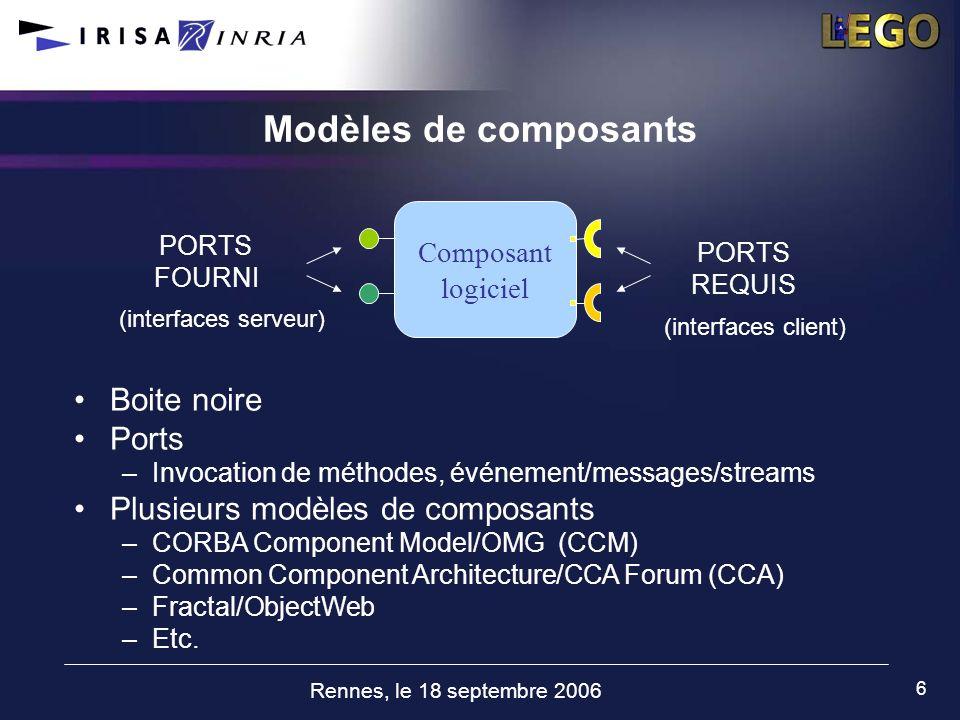 Rennes, le 18 septembre 2006 6 Modèles de composants Composant logiciel PORTS FOURNI PORTS REQUIS (interfaces client) (interfaces serveur) Boite noire