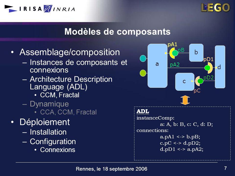 Rennes, le 18 septembre 2006 7 Modèles de composants Assemblage/composition –Instances de composants et connexions –Architecture Description Language