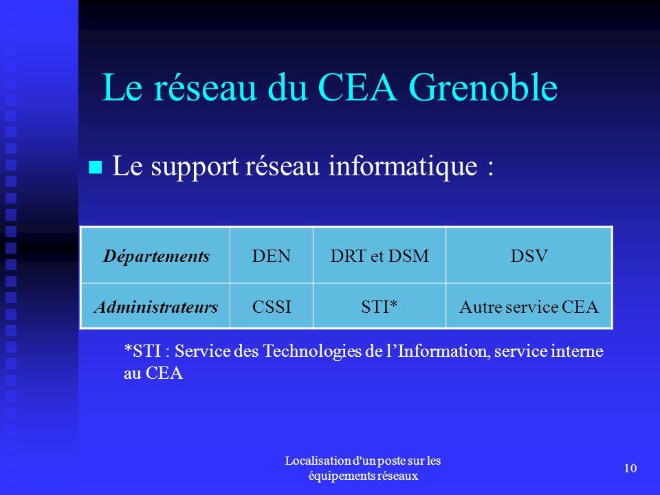 Localisation d un poste sur les équipements réseaux 10 Le réseau du CEA Grenoble DépartementsDENDRT et DSMDSV AdministrateursCSSISTI*Autre service CEA *STI : Service des Technologies de lInformation, service interne au CEA Le support réseau informatique :