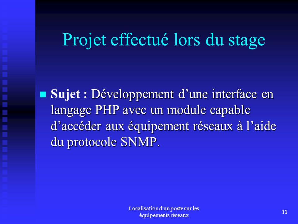 Localisation d un poste sur les équipements réseaux 11 Projet effectué lors du stage Développement dune interface en langage PHP avec un module capable daccéder aux équipement réseaux à laide du protocole SNMP.
