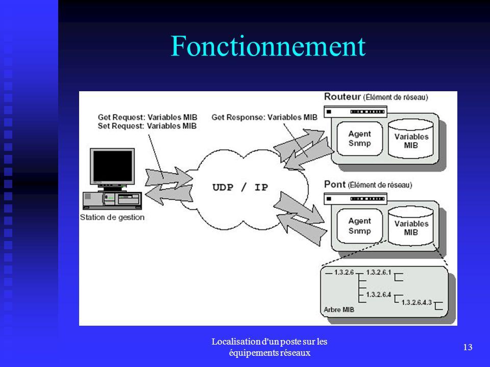 Localisation d un poste sur les équipements réseaux 13 Fonctionnement