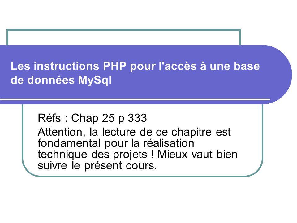 Les instructions PHP pour l accès à une base de données MySql Réfs : Chap 25 p 333 Attention, la lecture de ce chapitre est fondamental pour la réalisation technique des projets .