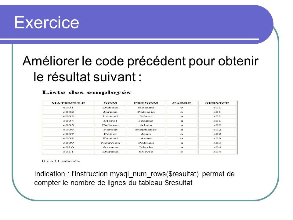 Exercice Améliorer le code précédent pour obtenir le résultat suivant : Indication : l instruction mysql_num_rows($resultat) permet de compter le nombre de lignes du tableau $resultat