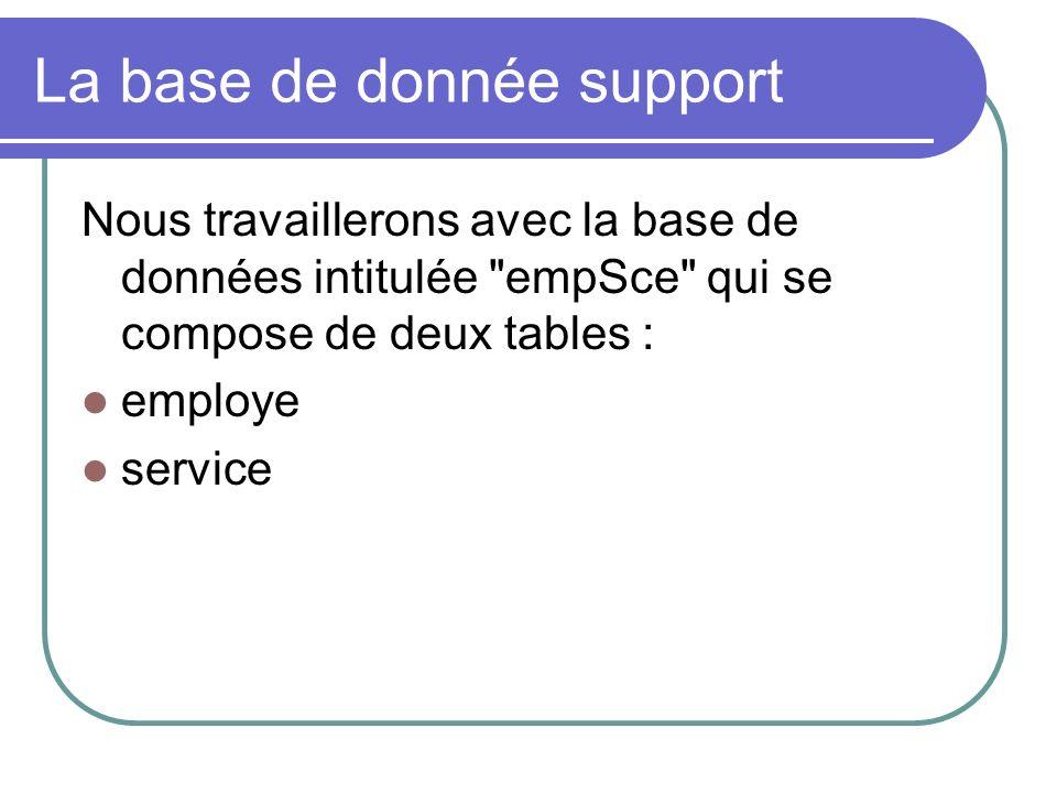 La base de donnée support Nous travaillerons avec la base de données intitulée empSce qui se compose de deux tables : employe service