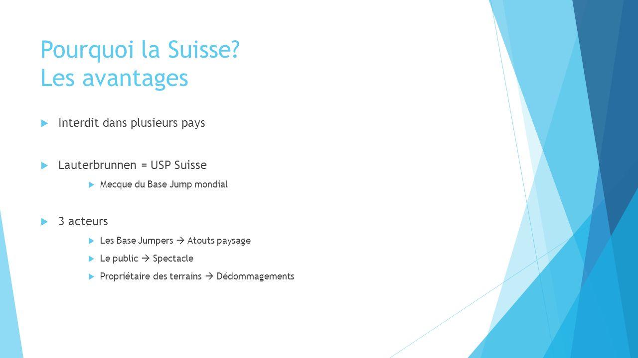 Pourquoi la Suisse? Les avantages Interdit dans plusieurs pays Lauterbrunnen = USP Suisse Mecque du Base Jump mondial 3 acteurs Les Base Jumpers Atout