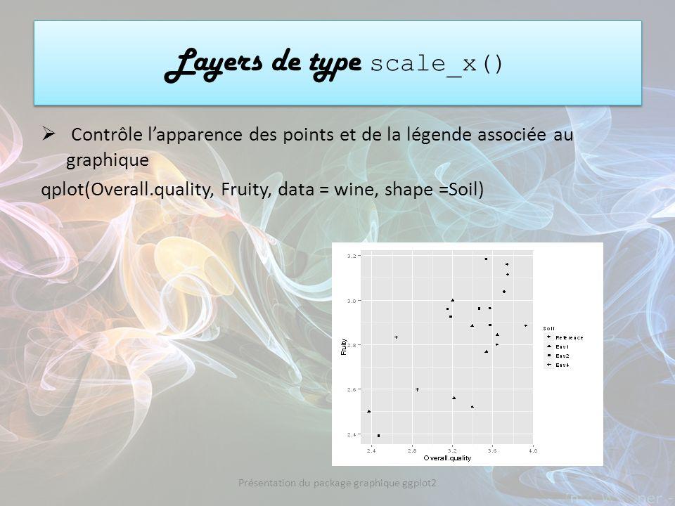 Contrôle lapparence des points et de la légende associée au graphique qplot(Overall.quality, Fruity, data = wine, shape =Soil) Présentation du package
