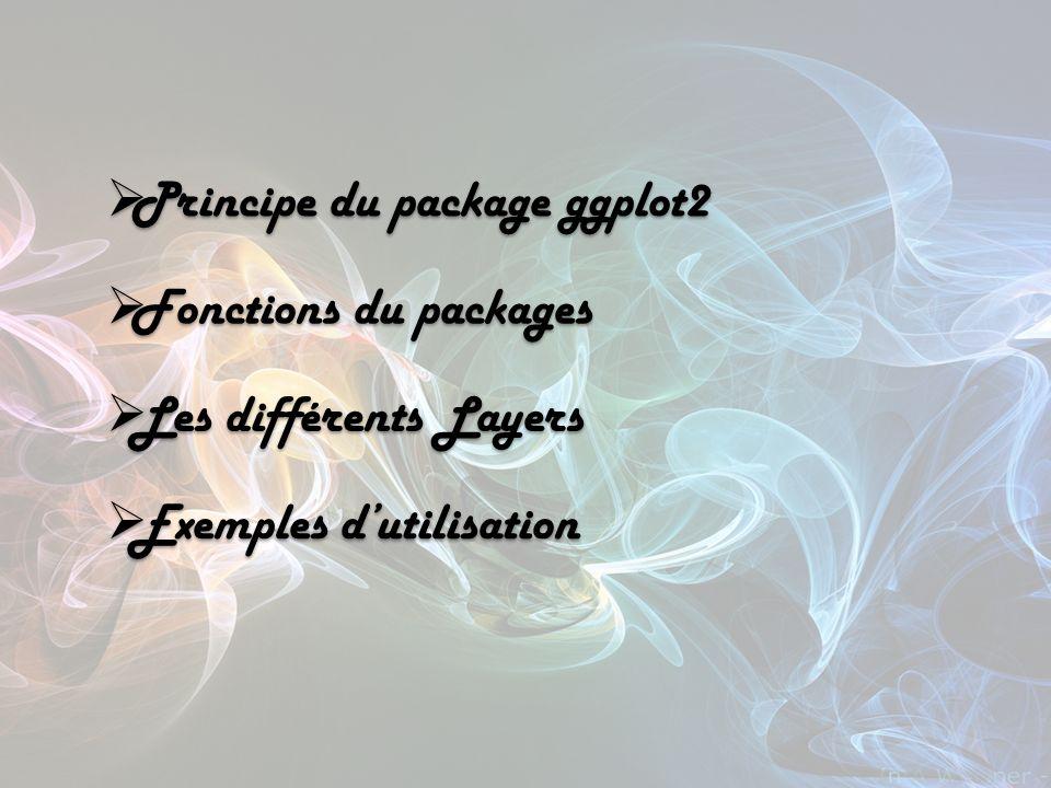 Principe du package ggplot2 Fonctions du packages Les différents Layers Exemples dutilisation