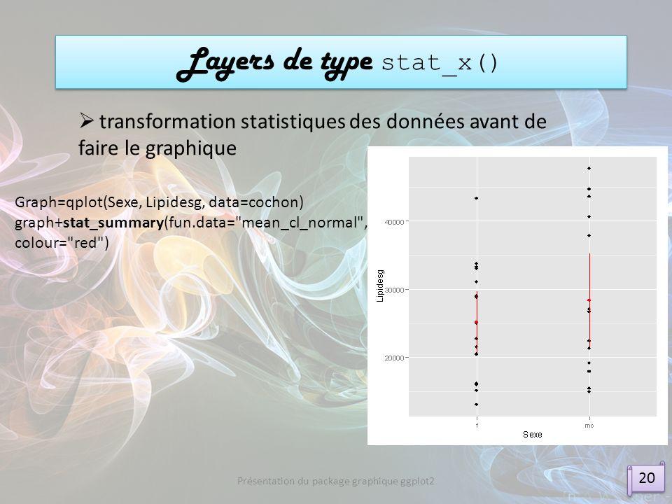 Layers de type stat_x() 20 Présentation du package graphique ggplot2 transformation statistiques des données avant de faire le graphique Graph=qplot(S