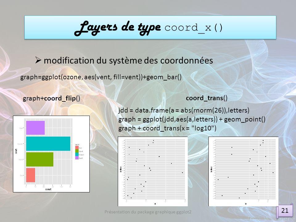 Layers de type coord_x() 21 Présentation du package graphique ggplot2 modification du système des coordonnées graph+coord_flip() coord_trans() graph=g