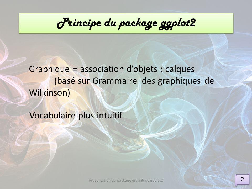 Principe du package ggplot2 2 2 Présentation du package graphique ggplot2 Graphique = association dobjets : calques (basé sur Grammaire des graphiques