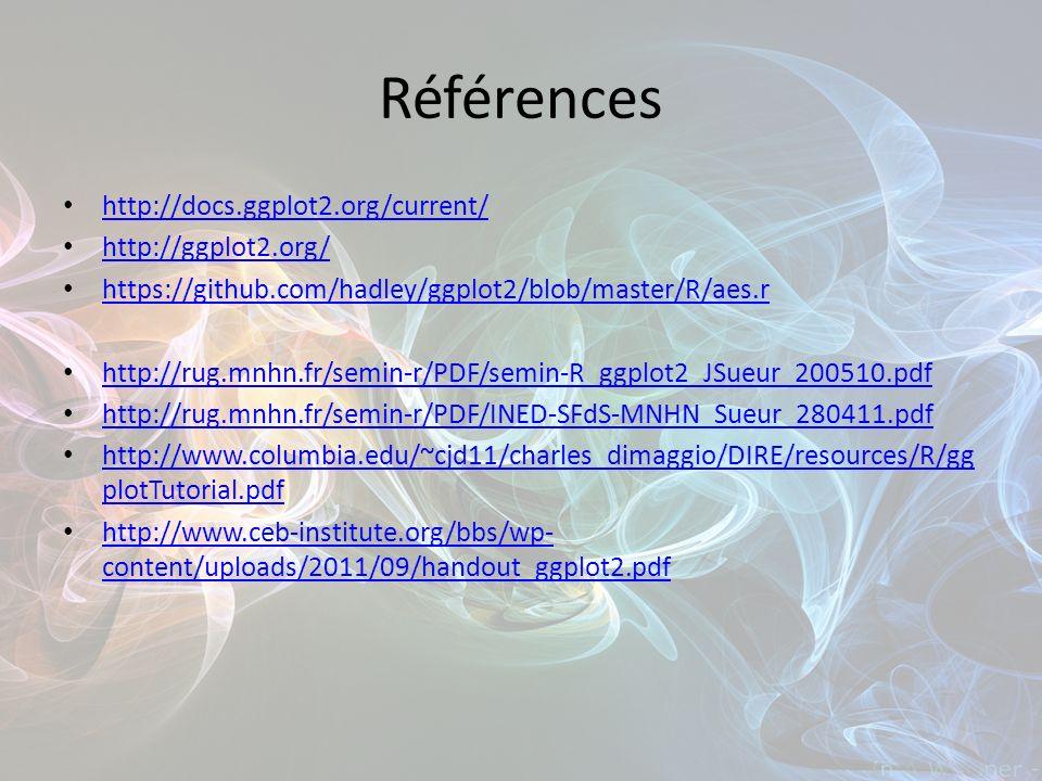 Références http://docs.ggplot2.org/current/ http://ggplot2.org/ https://github.com/hadley/ggplot2/blob/master/R/aes.r http://rug.mnhn.fr/semin-r/PDF/s