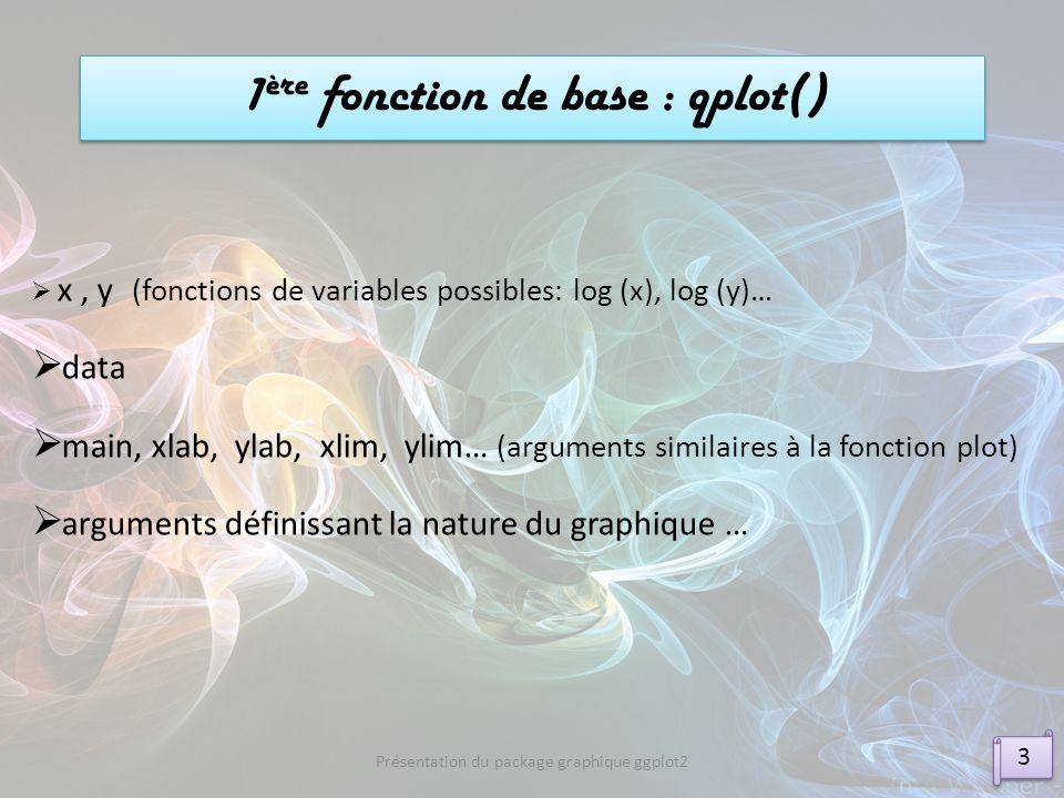 1 ère fonction de base : qplot() 3 3 Présentation du package graphique ggplot2 x, y (fonctions de variables possibles: log (x), log (y)… data main, xl