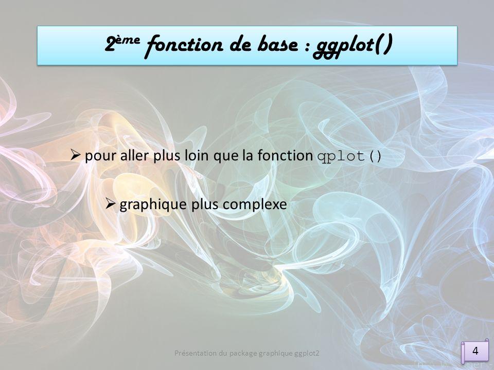 2 ème fonction de base : ggplot() pour aller plus loin que la fonction qplot() graphique plus complexe 4 4 Présentation du package graphique ggplot2